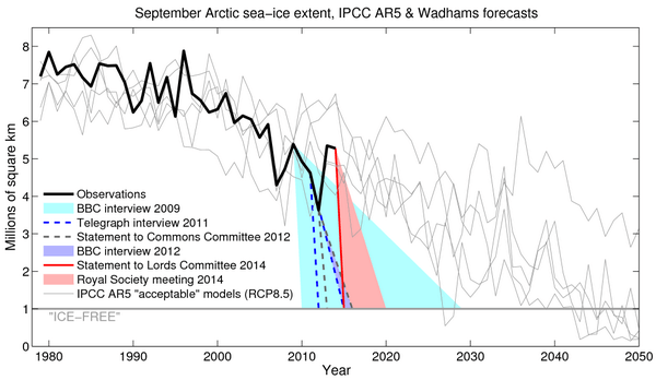 Peter-Wadhams-ice-free-arctic-claims